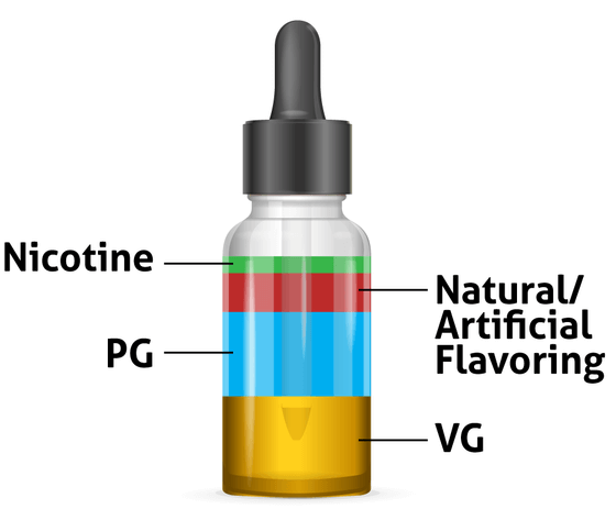 Vape Juice Ingredients