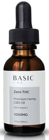 Premium Hemp Zero THC CBD Oil Tincture